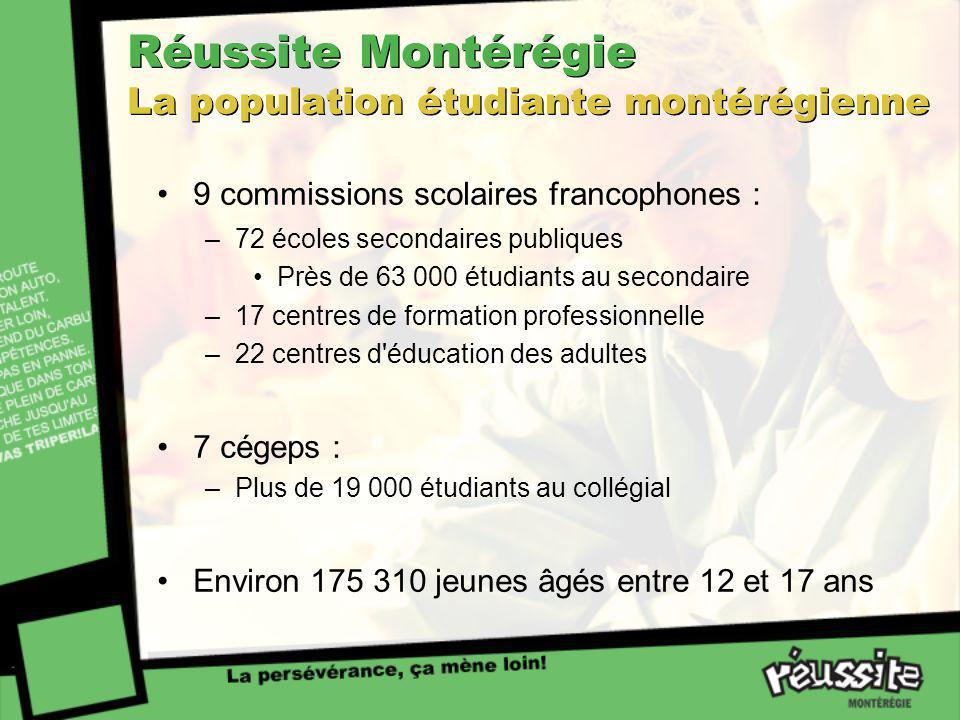 Réussite Montérégie La population étudiante montérégienne 9 commissions scolaires francophones : –72 écoles secondaires publiques Près de 63 000 étudi