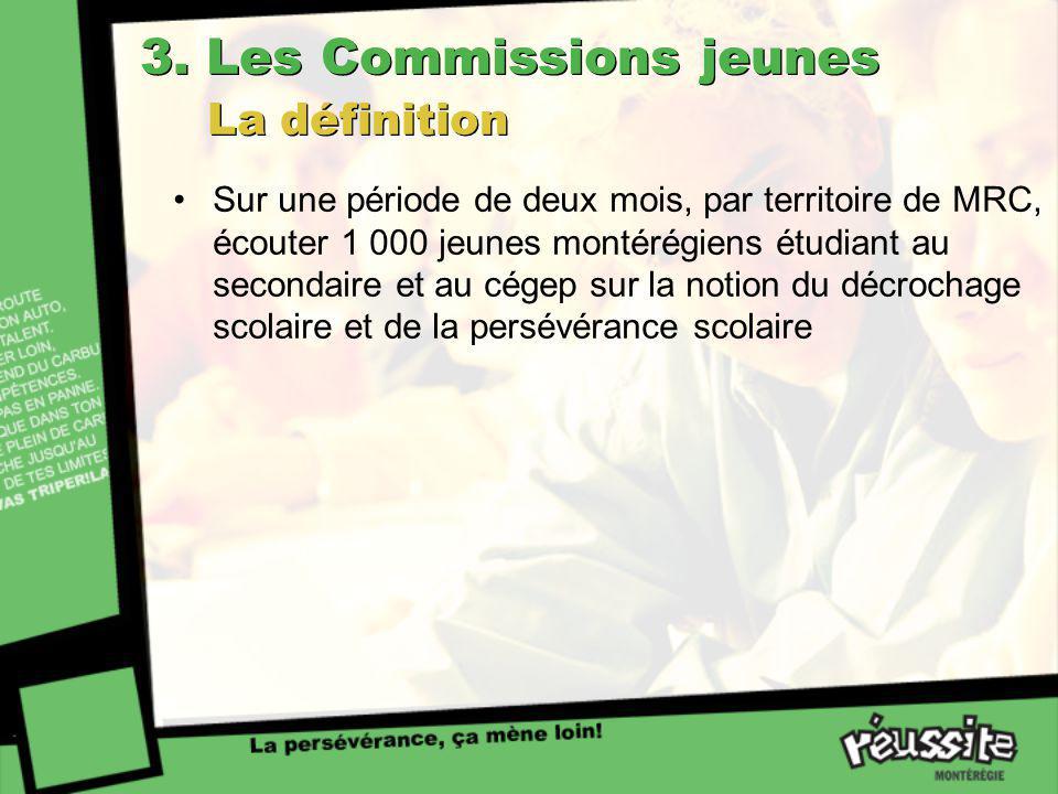 3. Les Commissions jeunes La définition Sur une période de deux mois, par territoire de MRC, écouter 1 000 jeunes montérégiens étudiant au secondaire