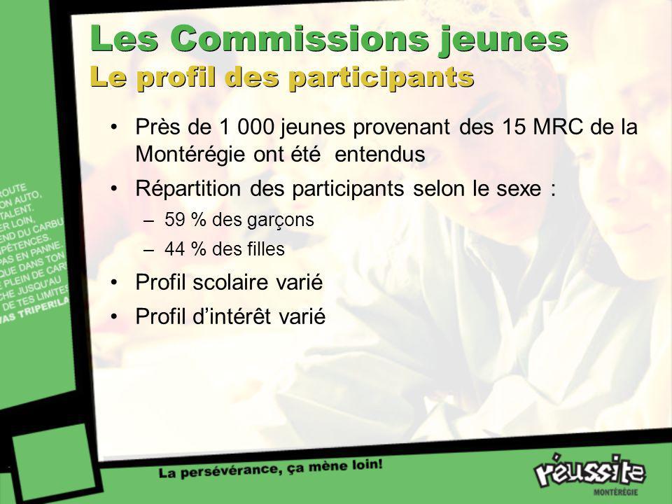 Les Commissions jeunes Le profil des participants Près de 1 000 jeunes provenant des 15 MRC de la Montérégie ont été entendus Répartition des particip