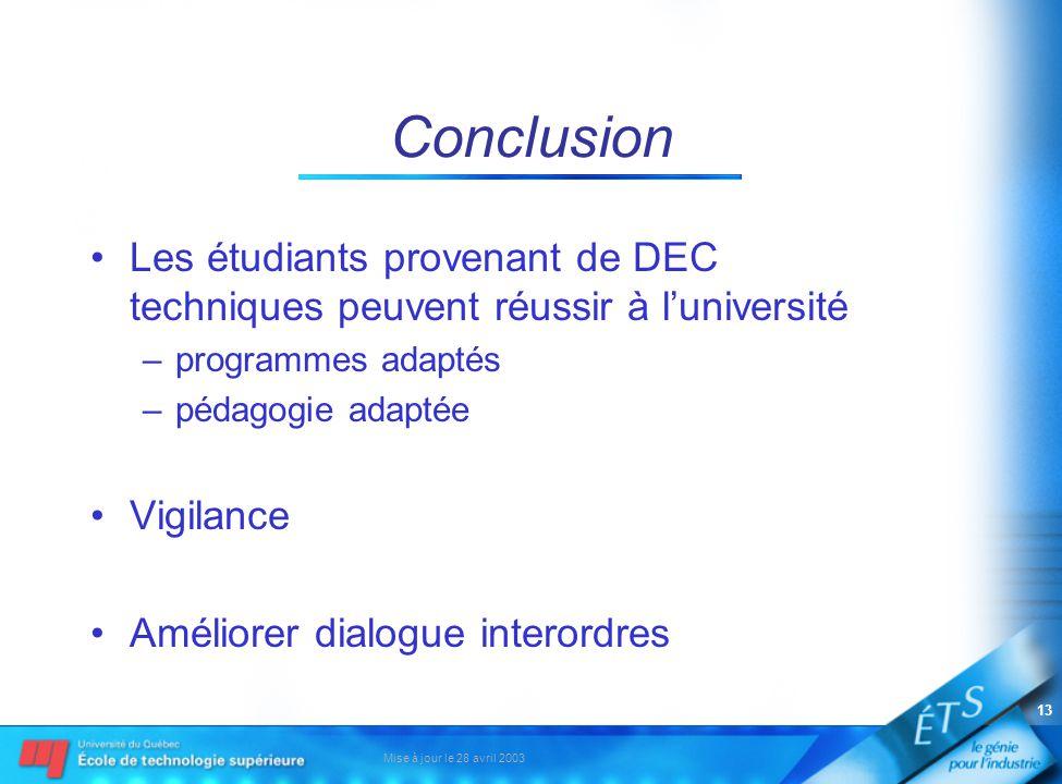 Mise à jour le 28 avril 2003 13 Conclusion Les étudiants provenant de DEC techniques peuvent réussir à luniversité –programmes adaptés –pédagogie adaptée Vigilance Améliorer dialogue interordres