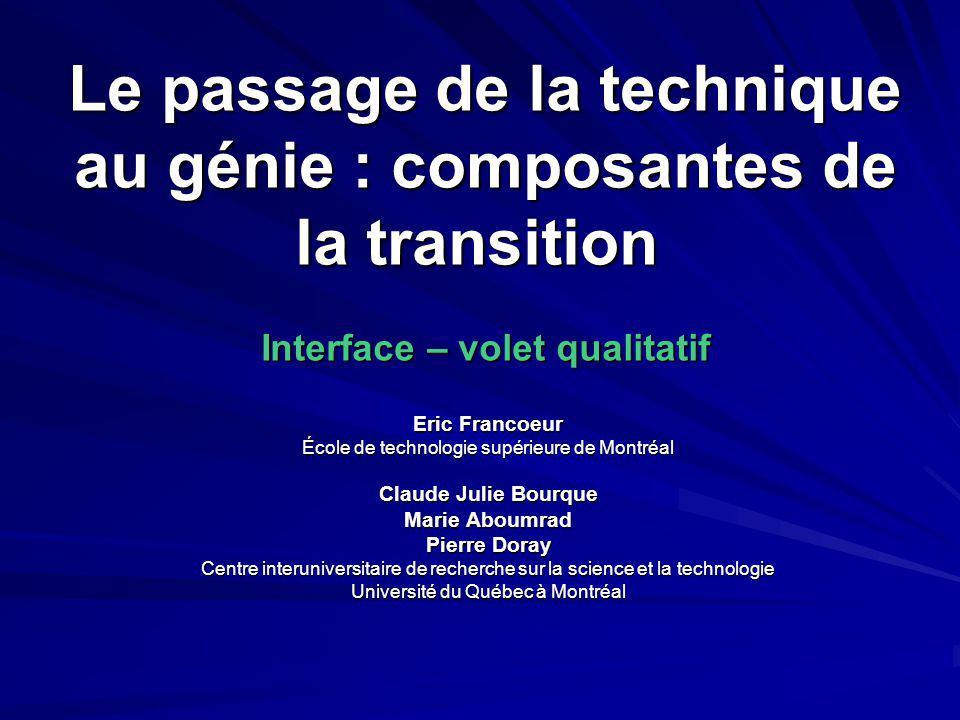 Le passage de la technique au génie : composantes de la transition Interface – volet qualitatif Eric Francoeur École de technologie supérieure de Mont