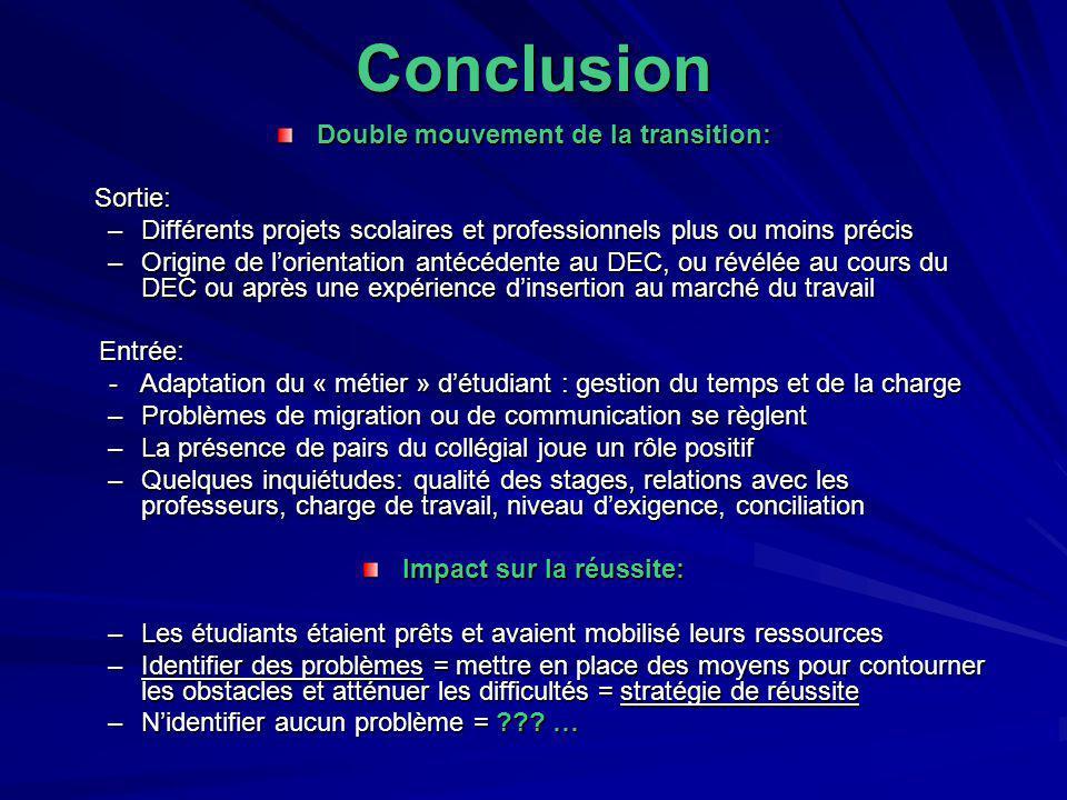 Conclusion Double mouvement de la transition: Sortie: –Différents projets scolaires et professionnels plus ou moins précis –Origine de lorientation an