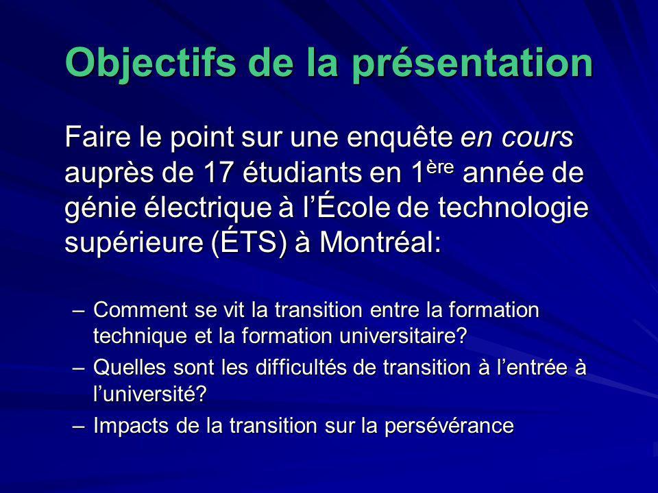 Objectifs de la présentation Faire le point sur une enquête en cours auprès de 17 étudiants en 1 ère année de génie électrique à lÉcole de technologie supérieure (ÉTS) à Montréal: –Comment se vit la transition entre la formation technique et la formation universitaire.