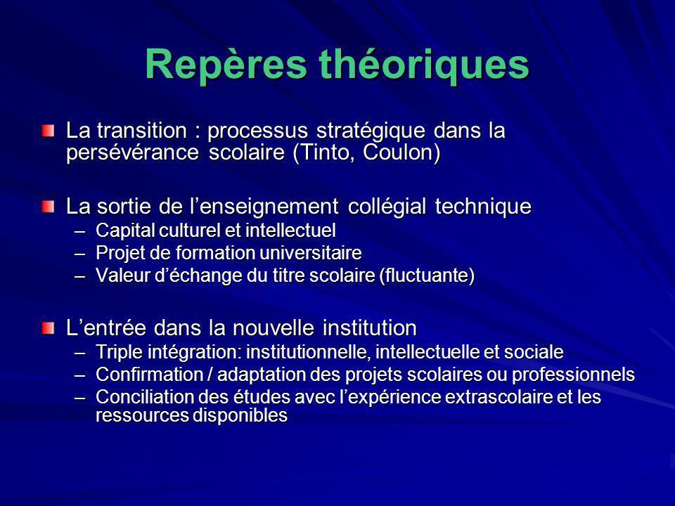 Repères théoriques La transition : processus stratégique dans la persévérance scolaire (Tinto, Coulon) La sortie de lenseignement collégial technique