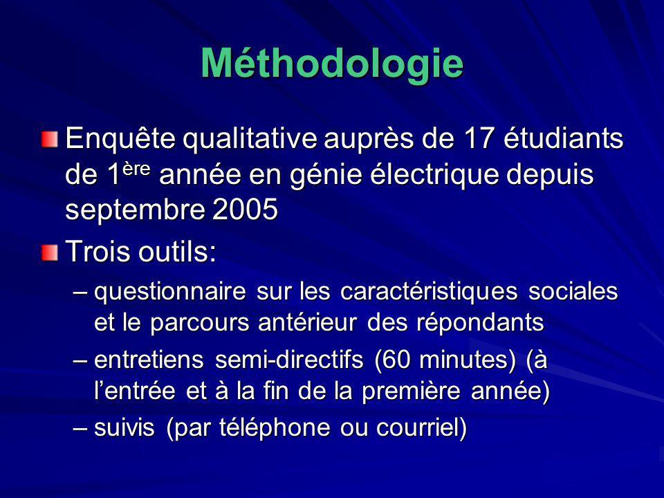 Méthodologie Enquête qualitative auprès de 17 étudiants de 1 ère année en génie électrique depuis septembre 2005 Trois outils: –questionnaire sur les