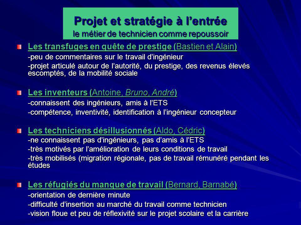 Projet et stratégie à lentrée le métier de technicien comme repoussoir Les transfuges en quête de prestige (Bastien et Alain) -peu de commentaires sur