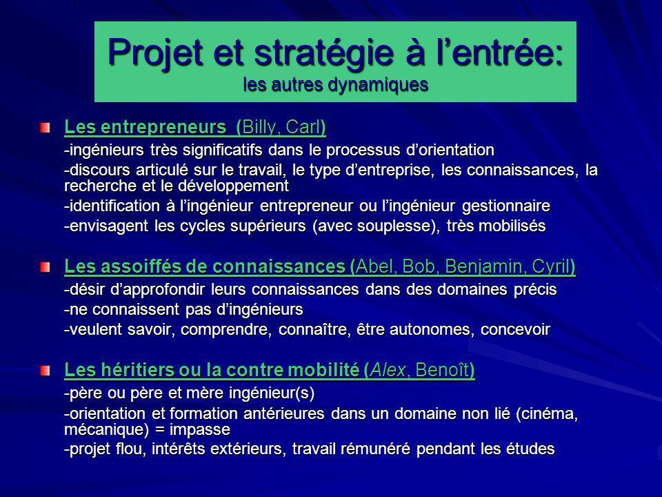 Projet et stratégie à lentrée: les autres dynamiques Les entrepreneurs (Billy, Carl) -ingénieurs très significatifs dans le processus dorientation -di
