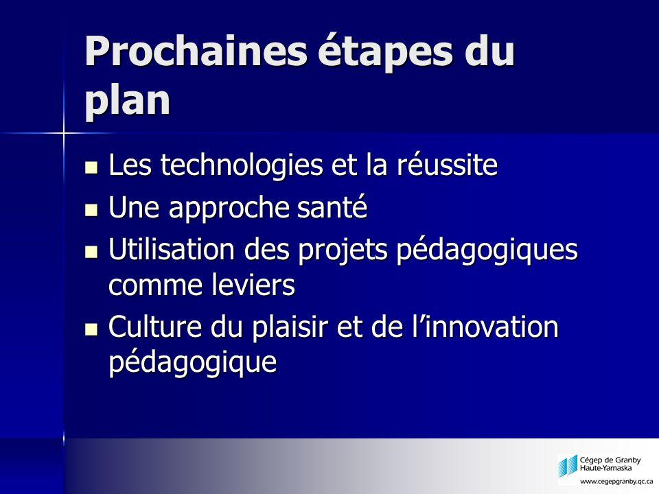Prochaines étapes du plan Les technologies et la réussite Les technologies et la réussite Une approche santé Une approche santé Utilisation des projet
