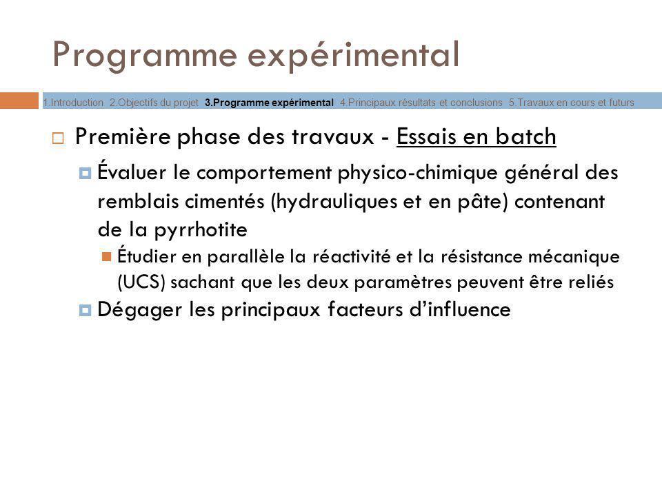 Programme expérimental Première phase des travaux - Essais en batch Évaluer le comportement physico-chimique général des remblais cimentés (hydrauliqu