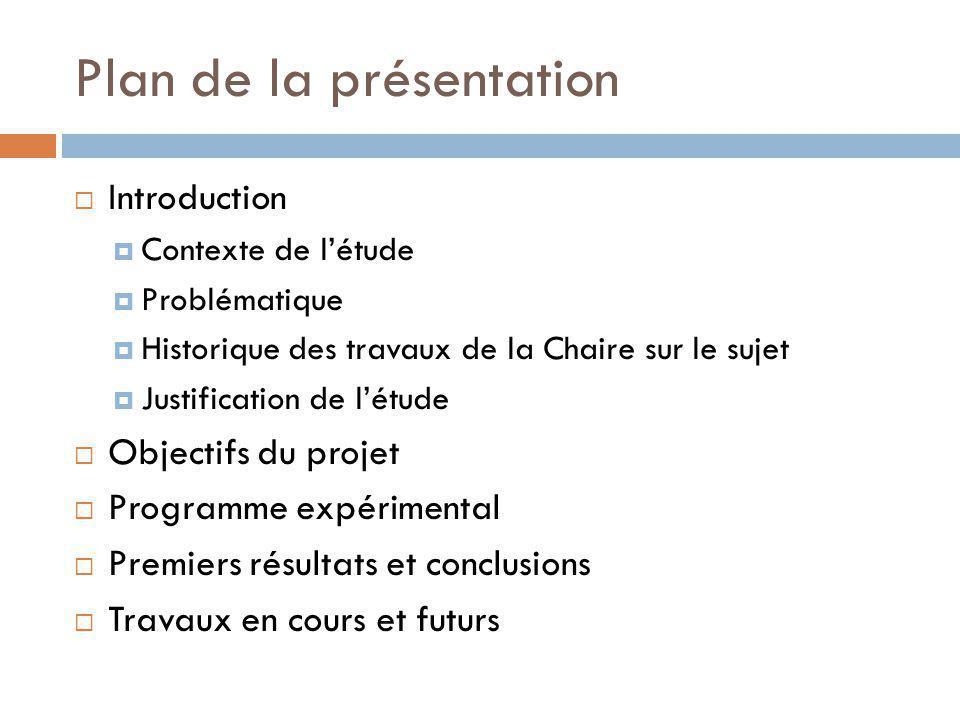 Plan de la présentation Introduction Contexte de létude Problématique Historique des travaux de la Chaire sur le sujet Justification de létude Objecti