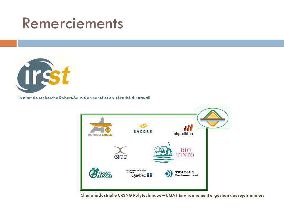 Remerciements Institut de recherche Robert-Sauvé en santé et en sécurité du travail Chaire industrielle CRSNG Polytechnique – UQAT Environnement et ge