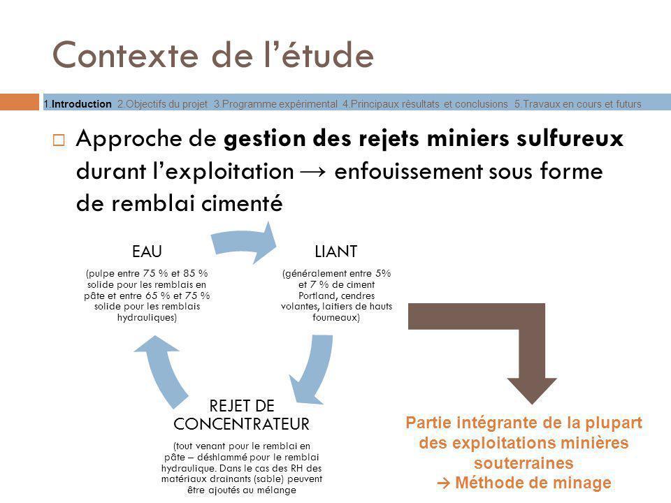 Problématique de létude Conséquences de linstabilité chimique des remblais liée à la présence de minéraux sulfureux ENVIRONNEMENTAL DRAINAGE MINIER ACIDE CONTAMINATION DES EAUX SOUTERRAINES STABILITÉ PHYSIQUE DES REMBLAIS ATTAQUE SULFATIQUE PERTE DE RÉSISTANCE MÉCANIQUE SANTÉ SÉCURITÉ DES TRAVAILLEURS / PRODUCTION AUTO-IGNITION DÉGAGEMENT DE GAZ TOXIQUES / ABANDON DE CHANTIERS 1.Introduction 2.Objectifs du projet 3.Programme expérimental 4.Principaux résultats et conclusions 5.Travaux en cours et futurs Seule la pyrrhotite mènerait au phénomène de lauto-ignition
