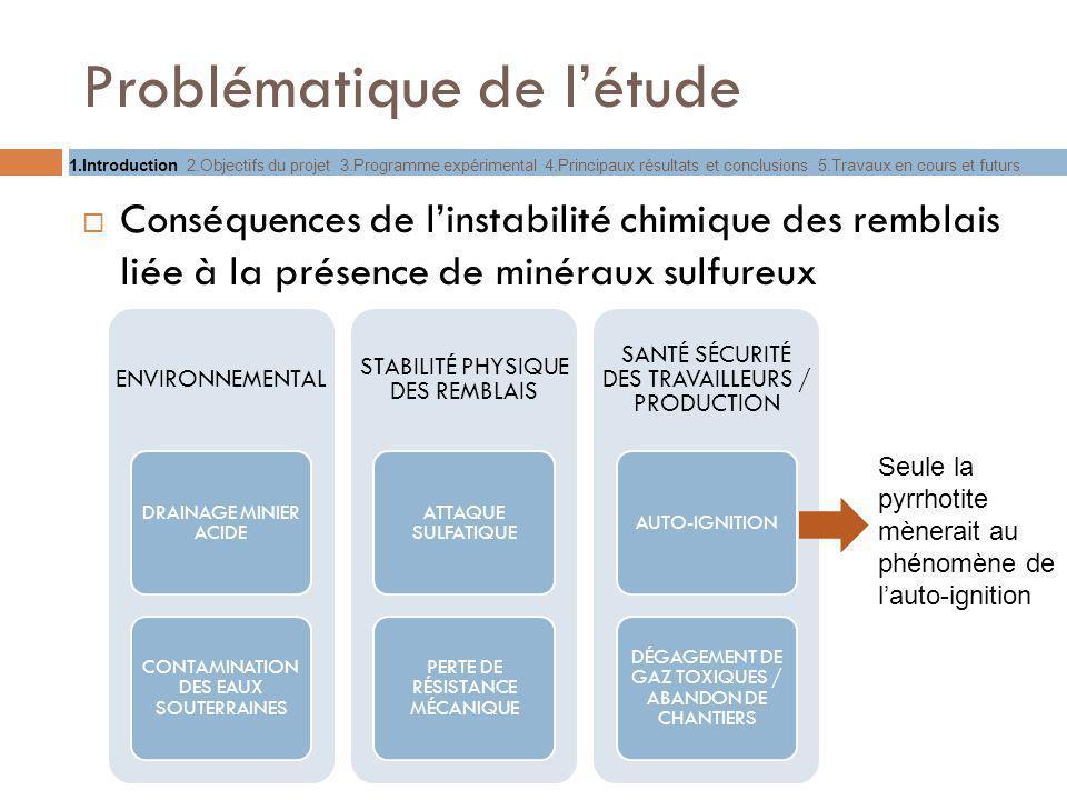 Problématique de létude Conséquences de linstabilité chimique des remblais liée à la présence de minéraux sulfureux ENVIRONNEMENTAL DRAINAGE MINIER AC