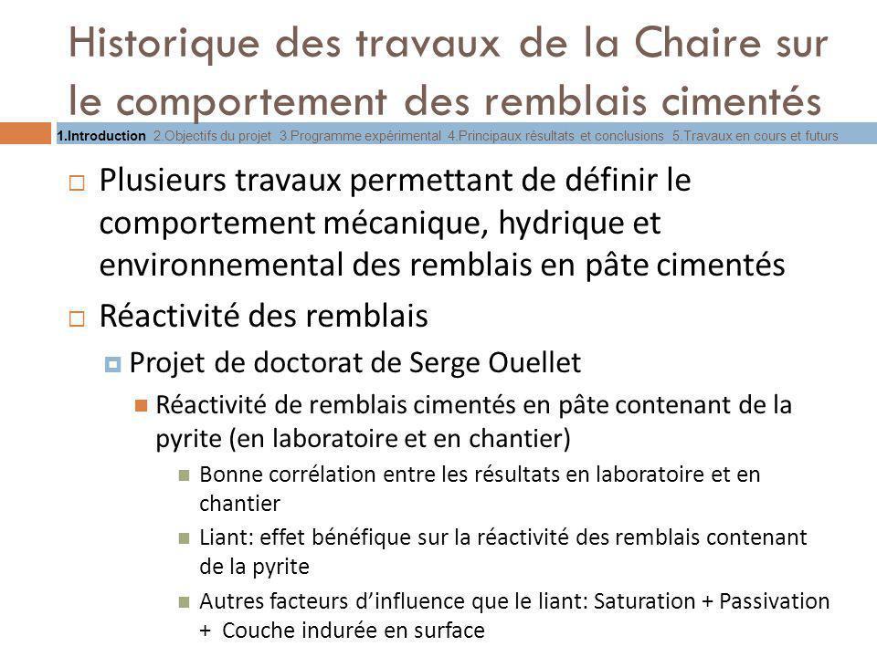 Historique des travaux de la Chaire sur le comportement des remblais cimentés Plusieurs travaux permettant de définir le comportement mécanique, hydri