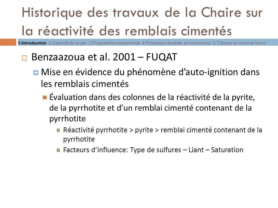Historique des travaux de la Chaire sur la réactivité des remblais cimentés Benzaazoua et al. 2001 – FUQAT Mise en évidence du phénomène dauto-ignitio