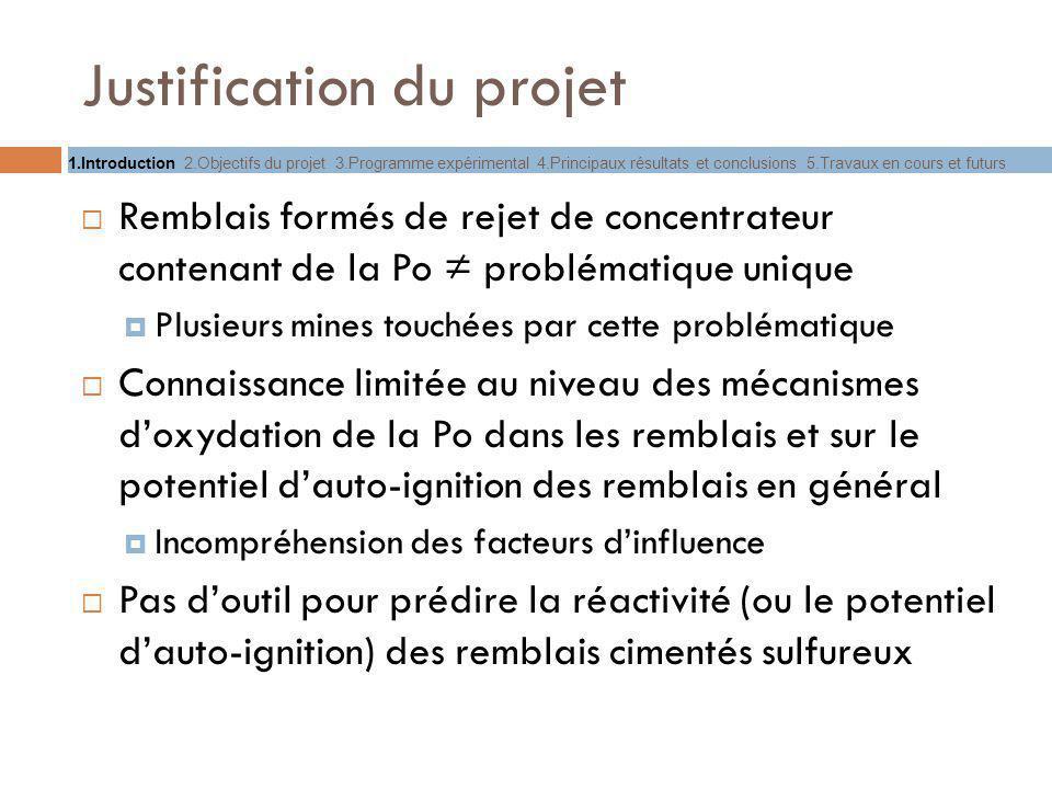 Justification du projet Remblais formés de rejet de concentrateur contenant de la Po problématique unique Plusieurs mines touchées par cette problémat