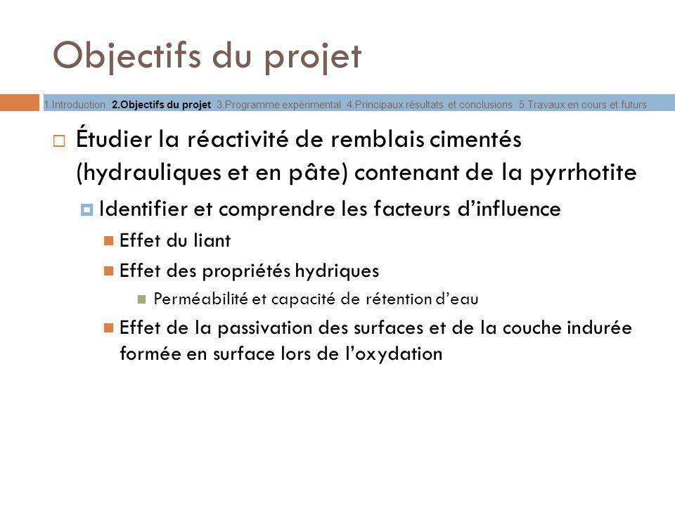 Objectifs du projet Étudier la réactivité de remblais cimentés (hydrauliques et en pâte) contenant de la pyrrhotite Identifier et comprendre les facte