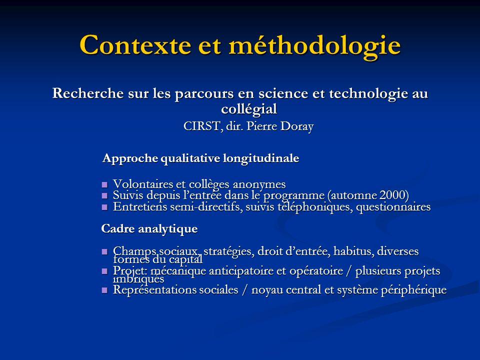 Contexte et méthodologie Recherche sur les parcours en science et technologie au collégial CIRST, dir.