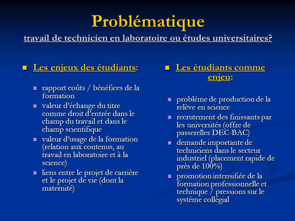 Problématique travail de technicien en laboratoire ou études universitaires.