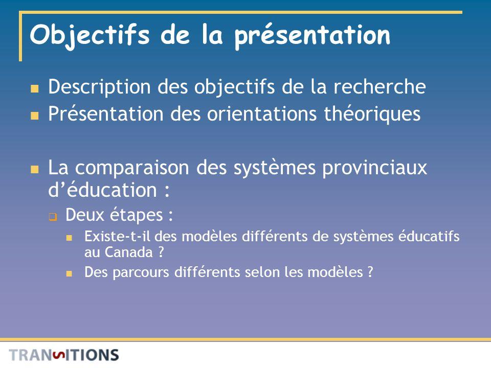 Objectifs de la présentation Description des objectifs de la recherche Présentation des orientations théoriques La comparaison des systèmes provinciaux déducation : Deux étapes : Existe-t-il des modèles différents de systèmes éducatifs au Canada .