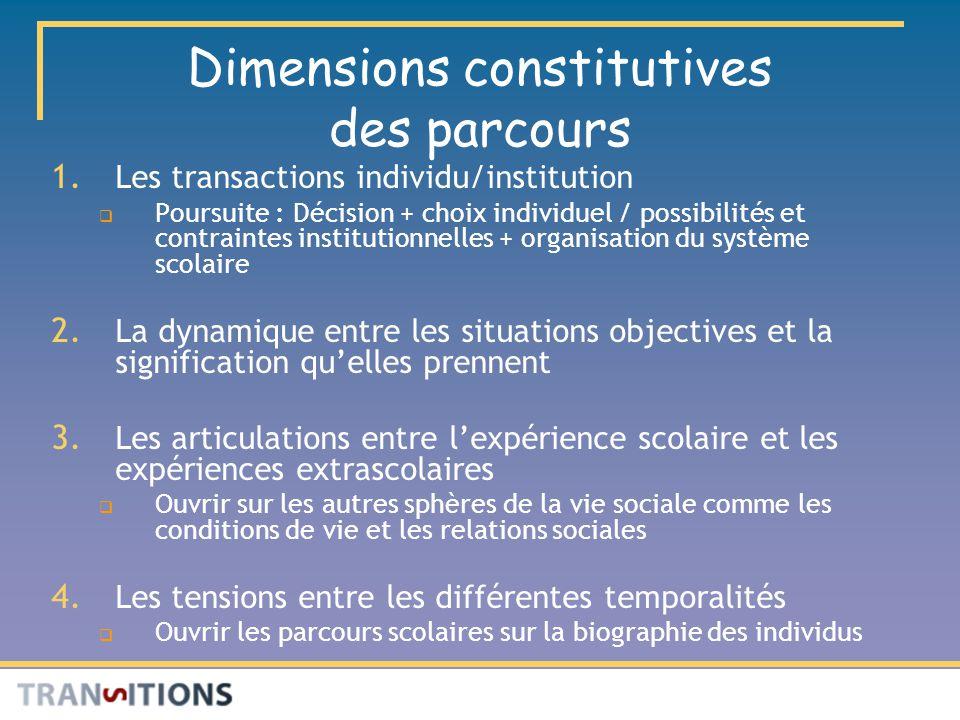 Dimensions constitutives des parcours 1.