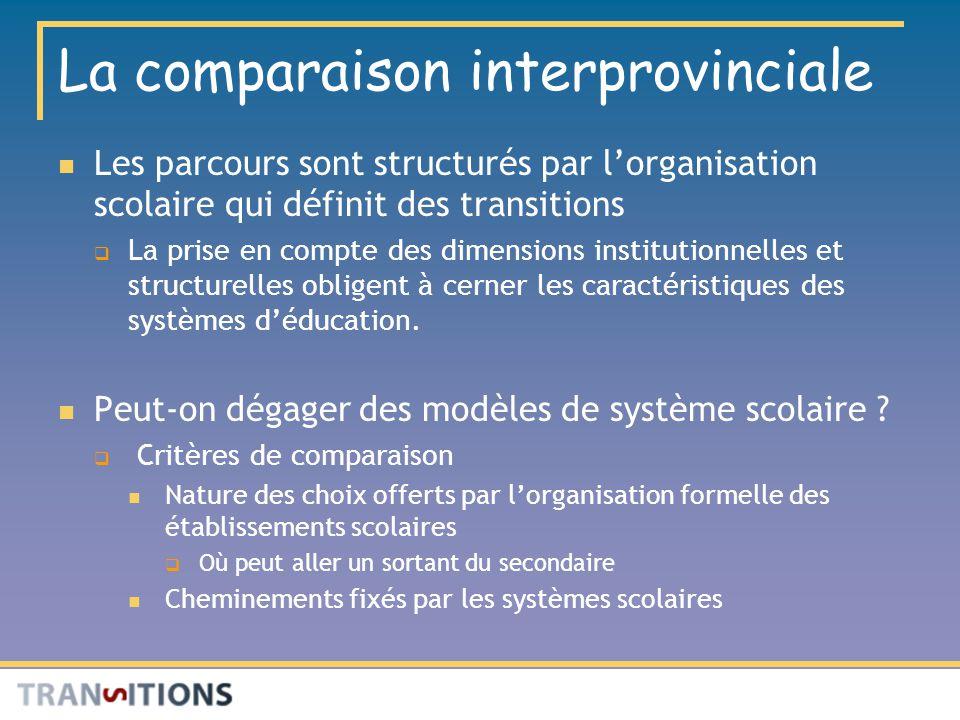 La comparaison interprovinciale Les parcours sont structurés par lorganisation scolaire qui définit des transitions La prise en compte des dimensions institutionnelles et structurelles obligent à cerner les caractéristiques des systèmes déducation.