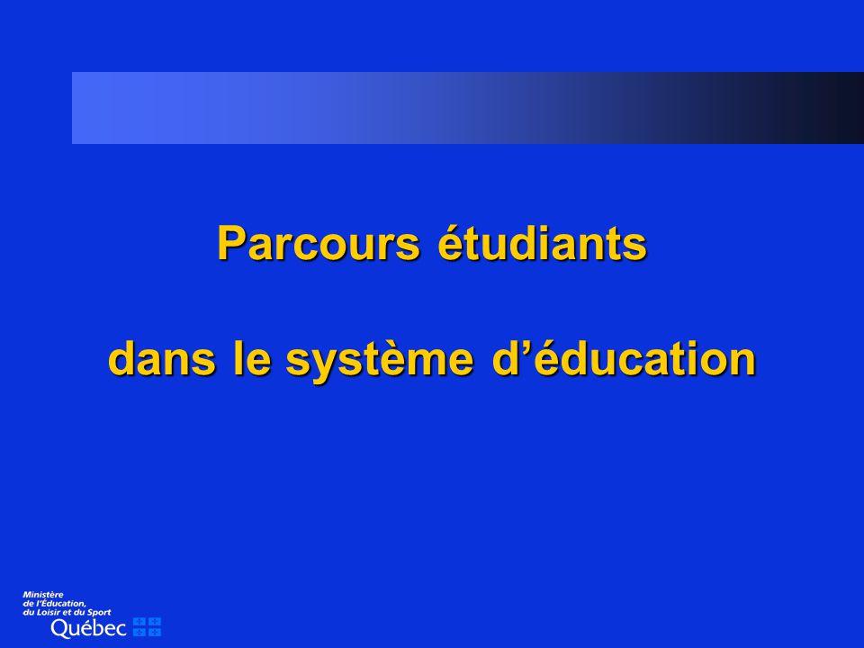 Parcours étudiants dans le système déducation