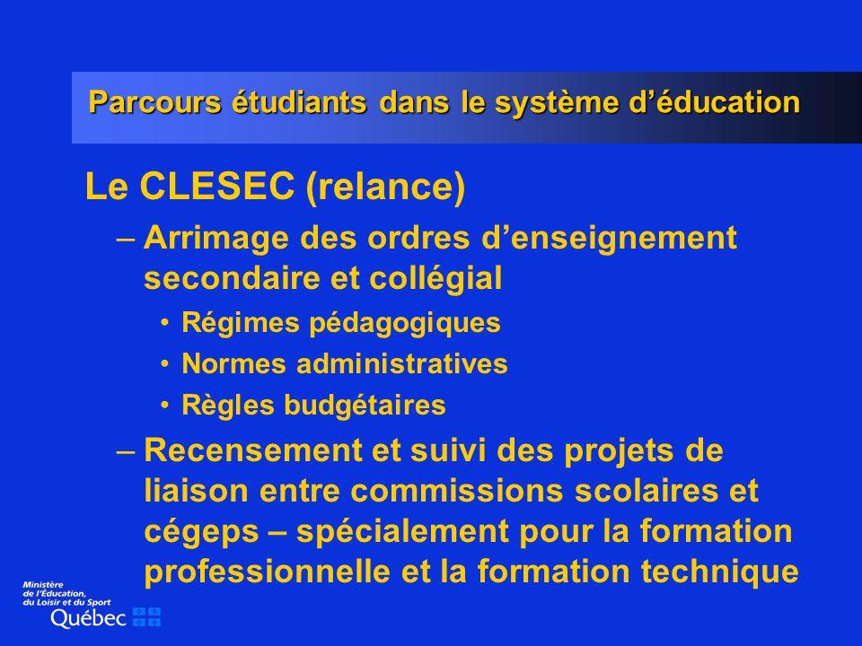 Parcours étudiants dans le système déducation Le CLESEC (suite) –Son plan de travail Admission au collégial (problèmes pour…) Recensement des initiatives Incitation et suivi des projets FP/FT