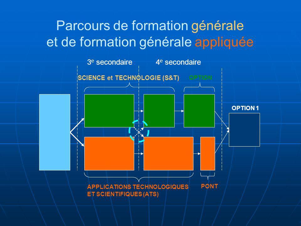 3 e secondaire4 e secondaire SCIENCE et TECHNOLOGIE (S&T) OPTION OPTION 1 APPLICATIONS TECHNOLOGIQUES ET SCIENTIFIQUES (ATS) PONT Parcours de formatio