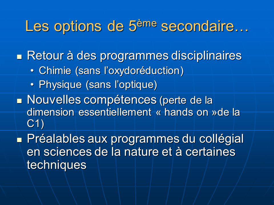 Les options de 5 ème secondaire… Retour à des programmes disciplinaires Retour à des programmes disciplinaires Chimie (sans loxydoréduction)Chimie (sa