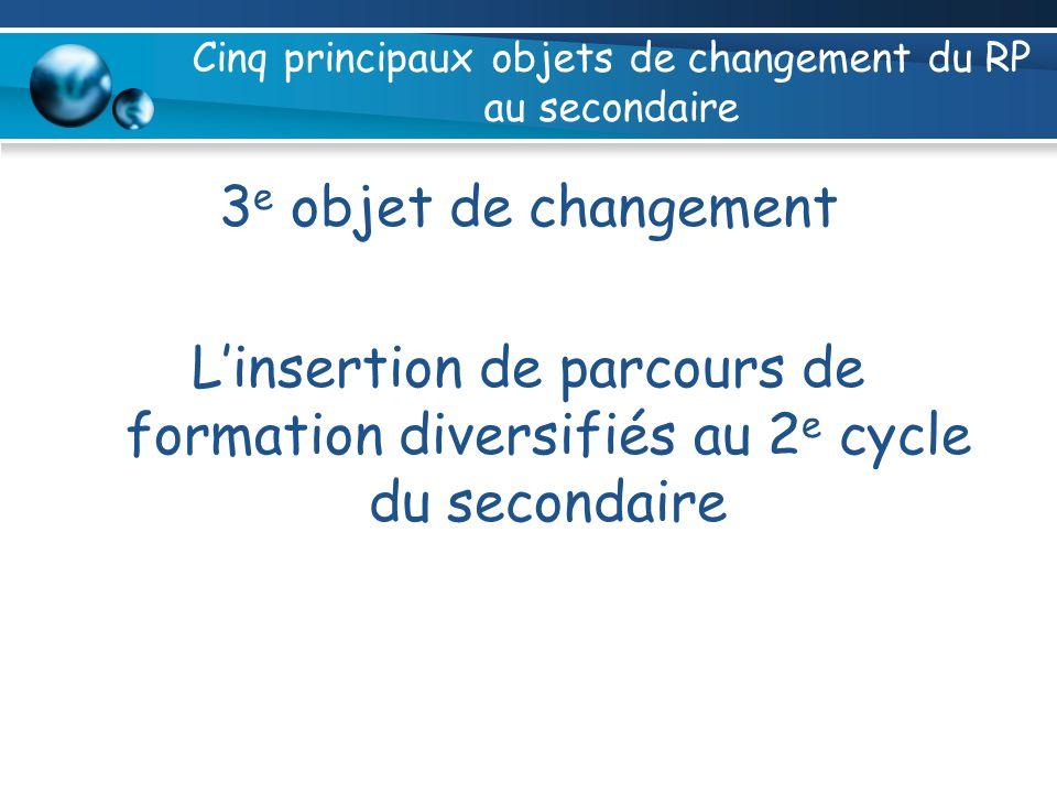 Cinq principaux objets de changement du RP au secondaire 3 e objet de changement Linsertion de parcours de formation diversifiés au 2 e cycle du secondaire