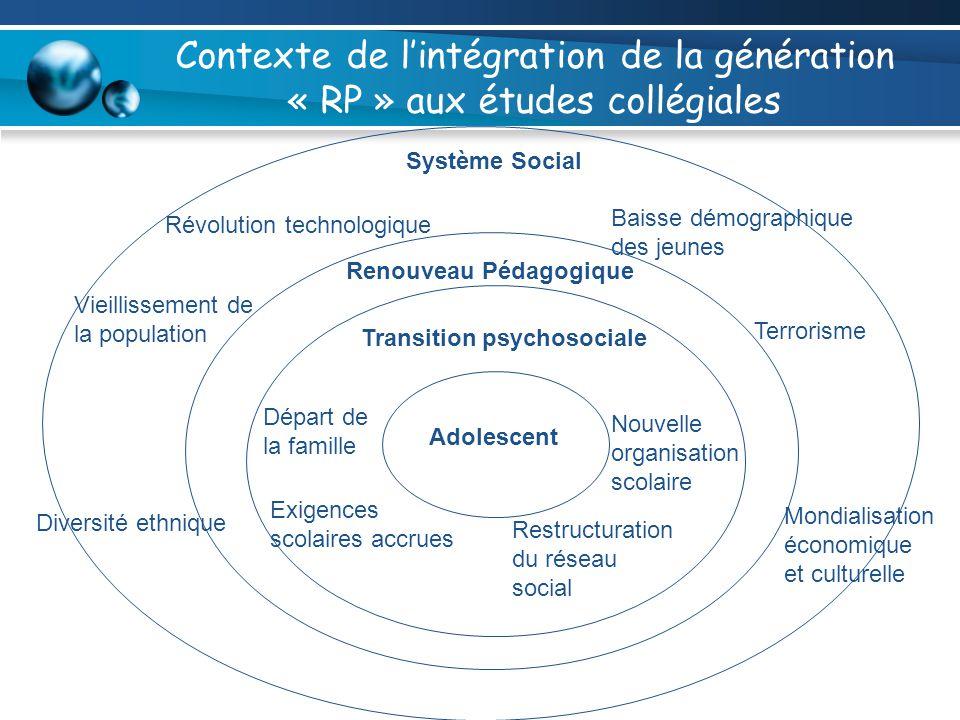 Contexte de lintégration de la génération « RP » aux études collégiales Adolescent Transition psychosociale Départ de la famille Exigences scolaires a
