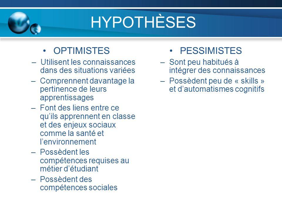 HYPOTHÈSES OPTIMISTES –Utilisent les connaissances dans des situations variées –Comprennent davantage la pertinence de leurs apprentissages –Font des