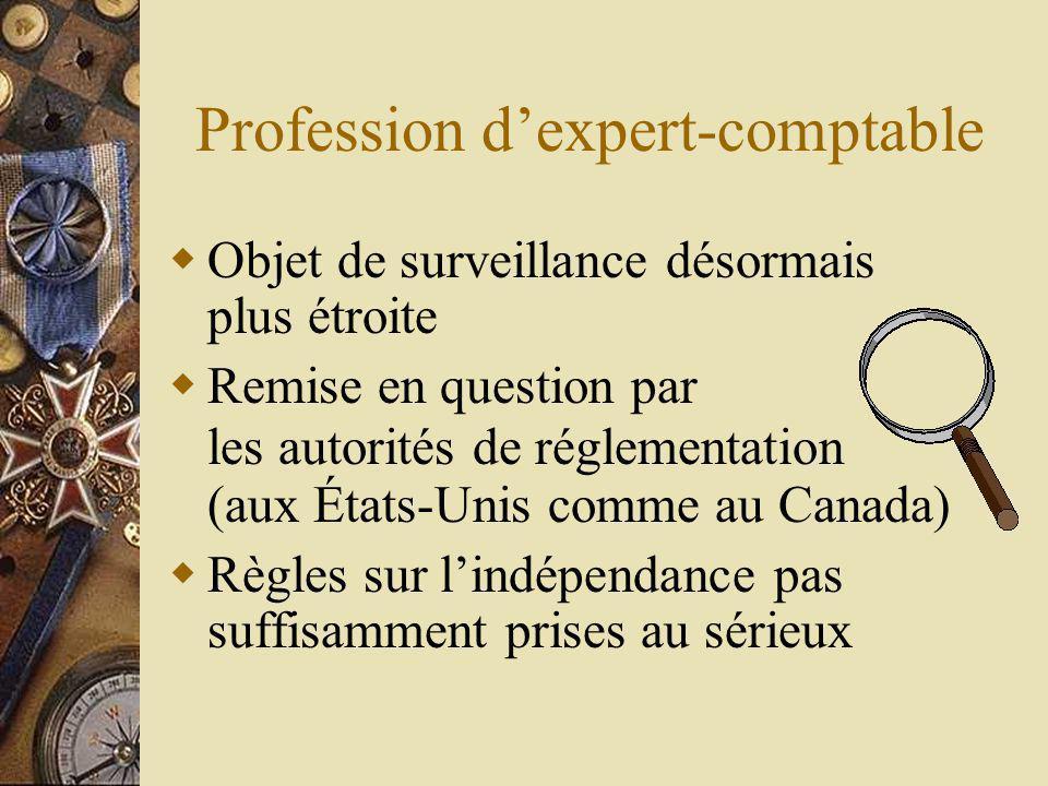 Profession dexpert-comptable Objet de surveillance désormais plus étroite Remise en question par les autorités de réglementation (aux États-Unis comme au Canada) Règles sur lindépendance pas suffisamment prises au sérieux