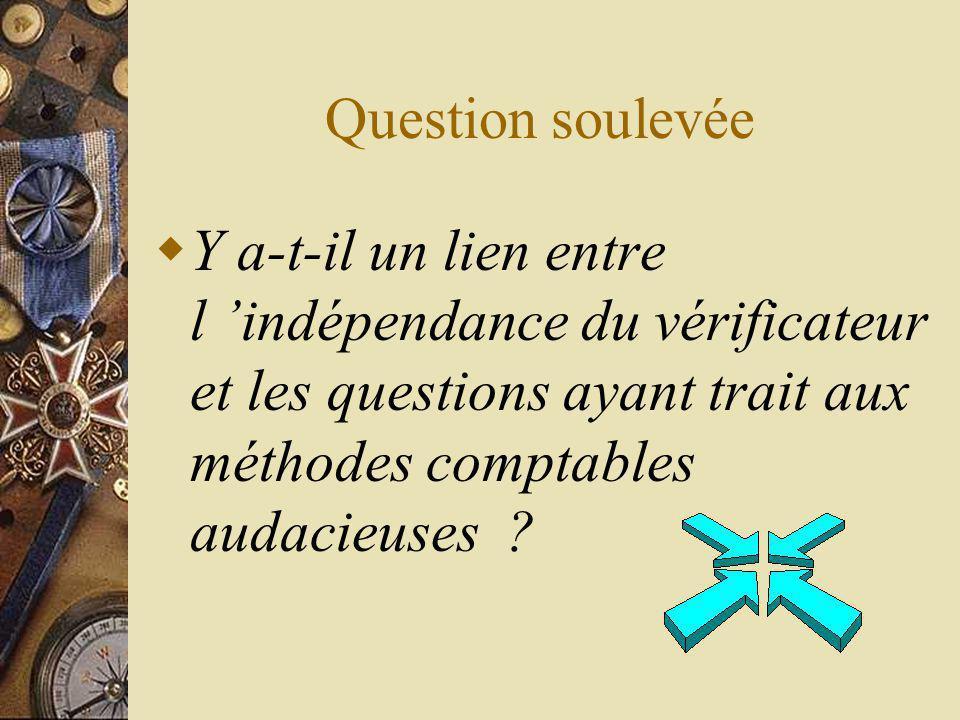 Question soulevée Y a-t-il un lien entre l indépendance du vérificateur et les questions ayant trait aux méthodes comptables audacieuses
