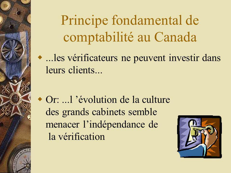 Principe fondamental de comptabilité au Canada...les vérificateurs ne peuvent investir dans leurs clients...