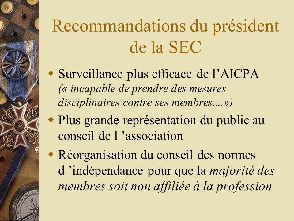 Recommandations du président de la SEC Surveillance plus efficace de lAICPA (« incapable de prendre des mesures disciplinaires contre ses membres....») Plus grande représentation du public au conseil de l association Réorganisation du conseil des normes d indépendance pour que la majorité des membres soit non affiliée à la profession