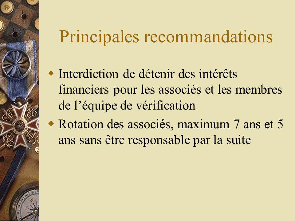 Principales recommandations Interdiction de détenir des intérêts financiers pour les associés et les membres de léquipe de vérification Rotation des associés, maximum 7 ans et 5 ans sans être responsable par la suite