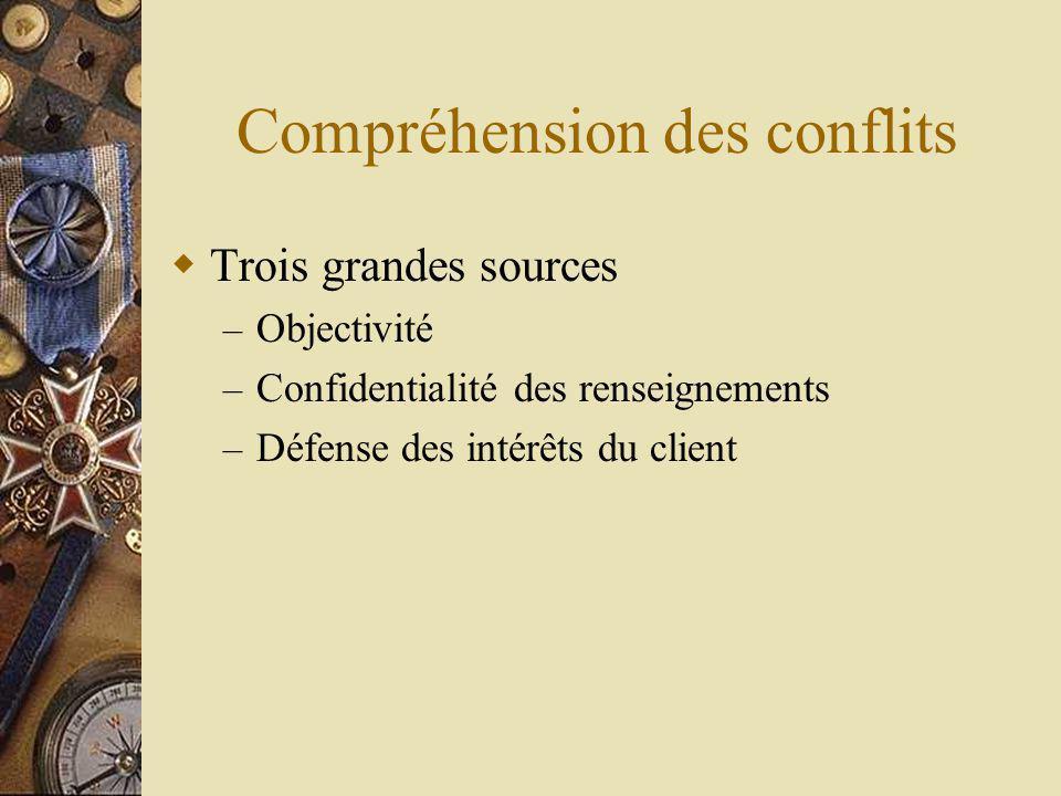 Compréhension des conflits Trois grandes sources – Objectivité – Confidentialité des renseignements – Défense des intérêts du client