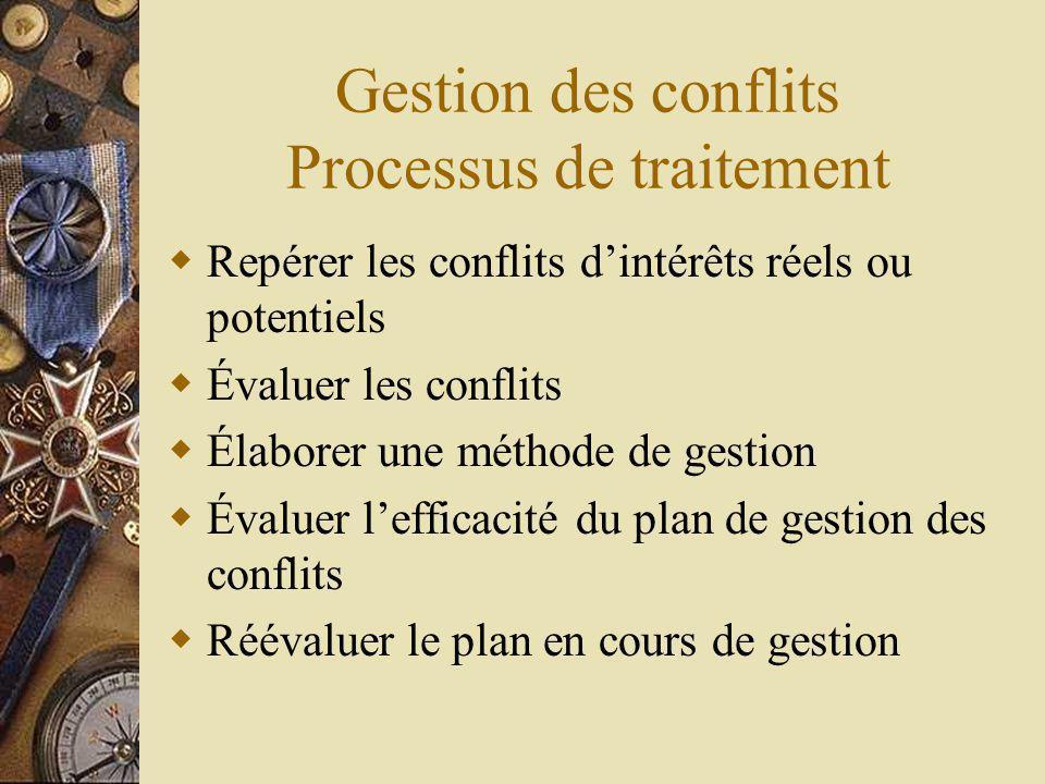 Gestion des conflits Processus de traitement Repérer les conflits dintérêts réels ou potentiels Évaluer les conflits Élaborer une méthode de gestion Évaluer lefficacité du plan de gestion des conflits Réévaluer le plan en cours de gestion