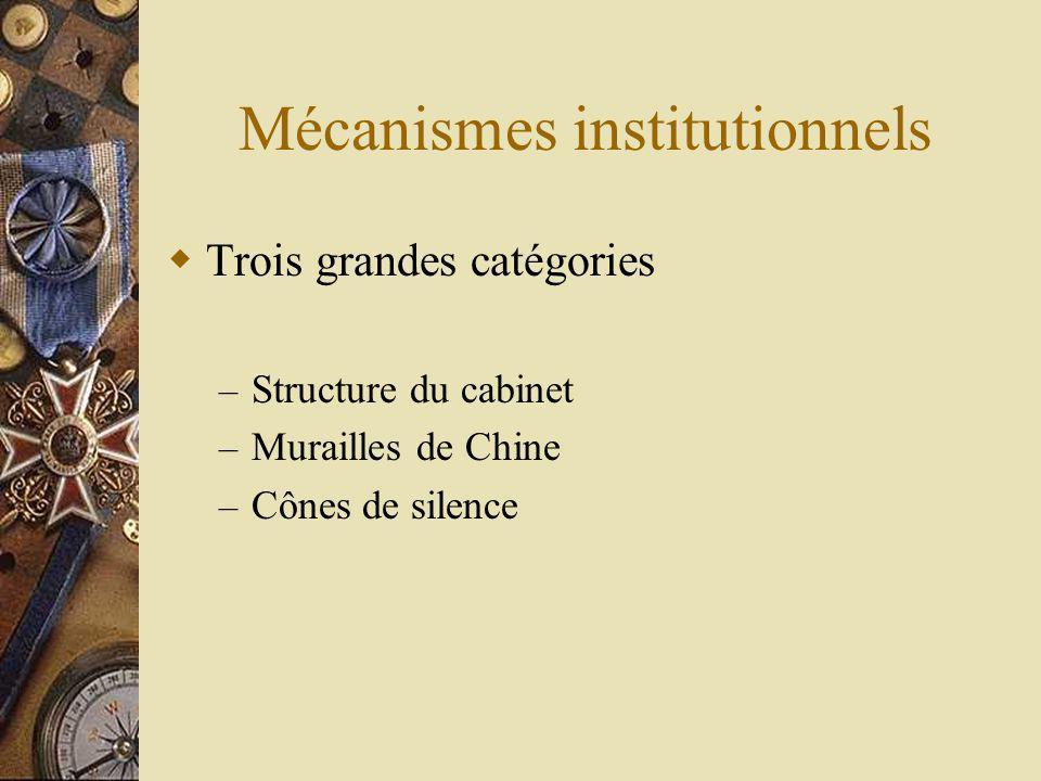 Mécanismes institutionnels Trois grandes catégories – Structure du cabinet – Murailles de Chine – Cônes de silence