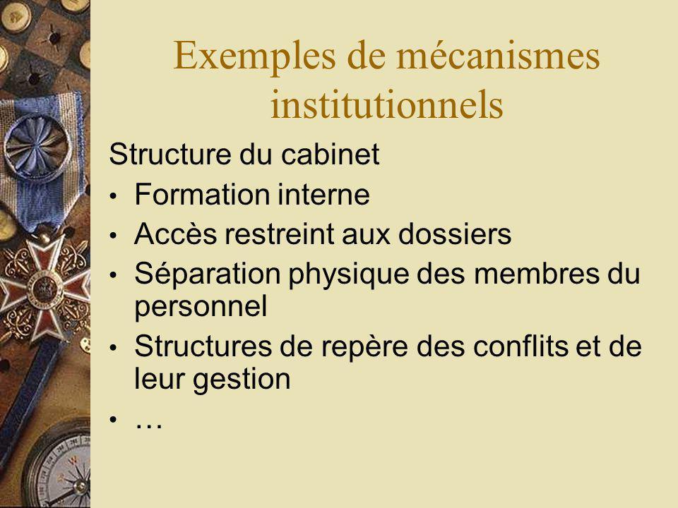 Exemples de mécanismes institutionnels Structure du cabinet Formation interne Accès restreint aux dossiers Séparation physique des membres du personnel Structures de repère des conflits et de leur gestion …