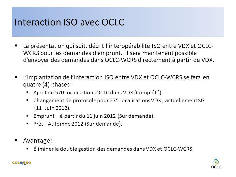 Interaction ISO avec OCLC La présentation qui suit, décrit linteropérabilité ISO entre VDX et OCLC- WCRS pour les demandes demprunt.