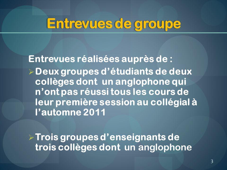 Entrevues de groupe Entrevues réalisées auprès de : Deux groupes détudiants de deux collèges dont un anglophone qui nont pas réussi tous les cours de