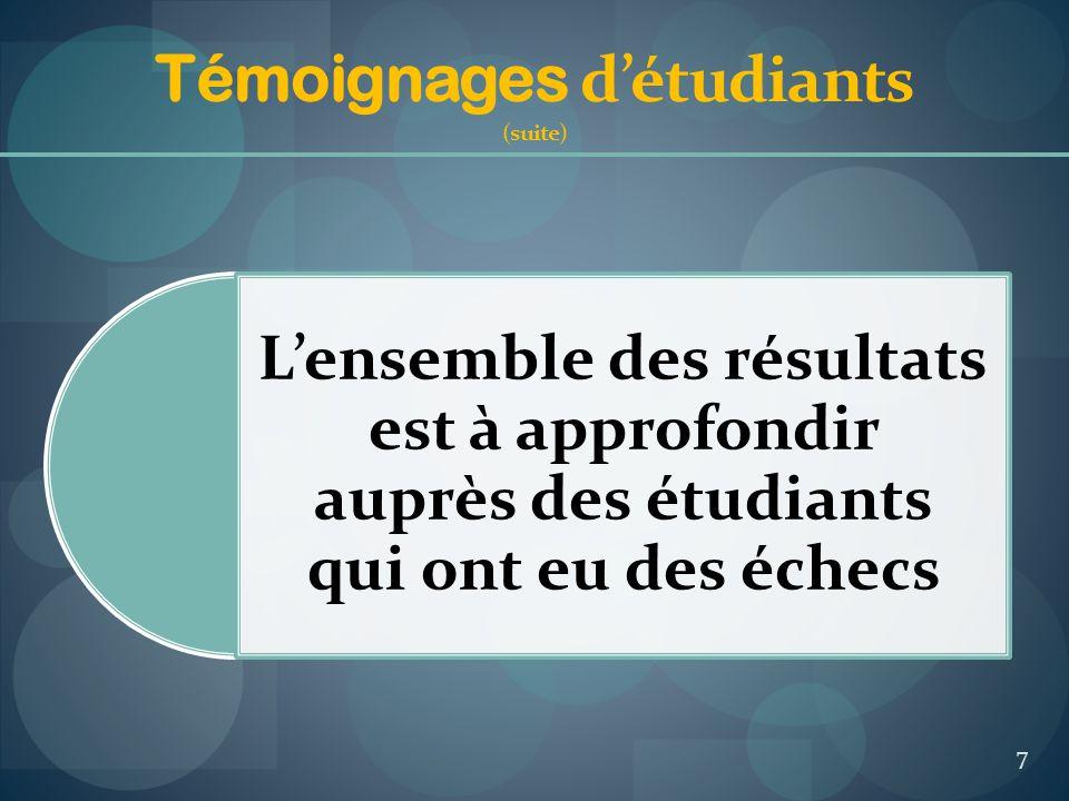 Témoignages détudiants (suite) Lensemble des résultats est à approfondir auprès des étudiants qui ont eu des échecs 7