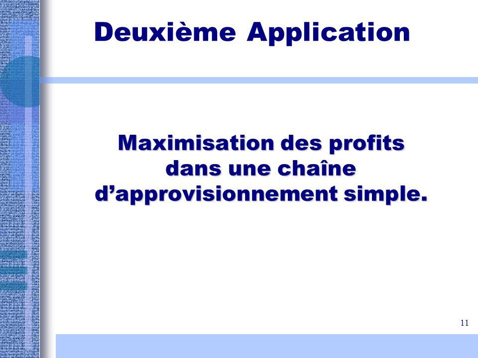 11 Maximisation des profits dans une chaîne dapprovisionnement simple. Deuxième Application