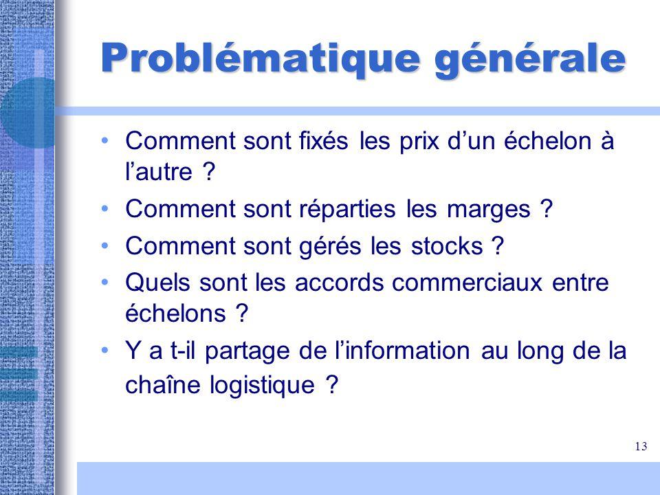 13 Problématique générale Comment sont fixés les prix dun échelon à lautre ? Comment sont réparties les marges ? Comment sont gérés les stocks ? Quels