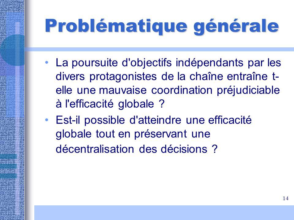 14 Problématique générale La poursuite d'objectifs indépendants par les divers protagonistes de la chaîne entraîne t- elle une mauvaise coordination p