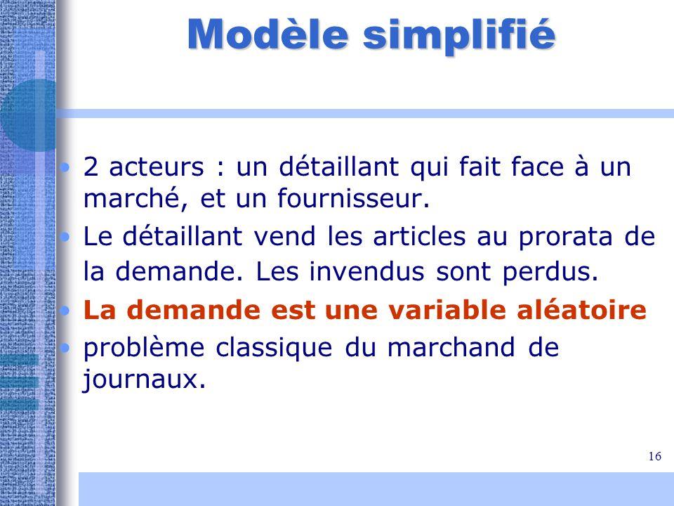 16 Modèle simplifié 2 acteurs : un détaillant qui fait face à un marché, et un fournisseur. Le détaillant vend les articles au prorata de la demande.