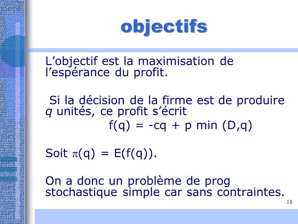 18 objectifs Lobjectif est la maximisation de lespérance du profit. Si la décision de la firme est de produire q unités, ce profit sécrit f(q) = -cq +
